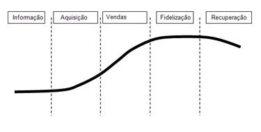 VM capa - grafico_1